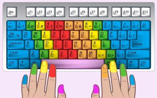 Каждый палец отвечает за определенный набор клавиш