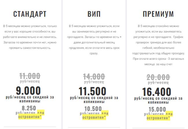 Размеры оплаты за месяц