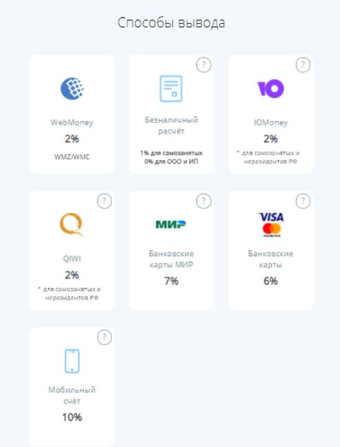Выберите платежную систему